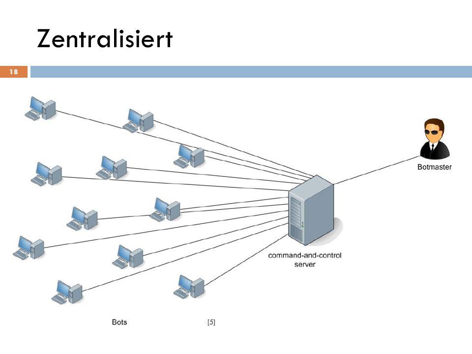 Zentralisiert [5]